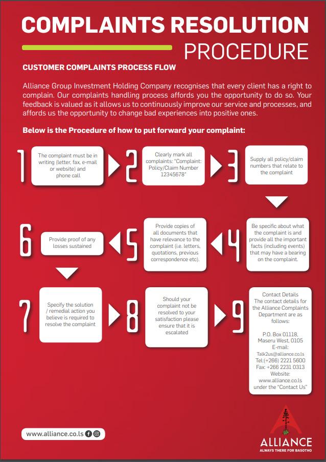 Complaints Resolution Procedure